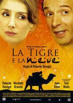 La Tigre e la neve – Tigrul și zăpada (2005)